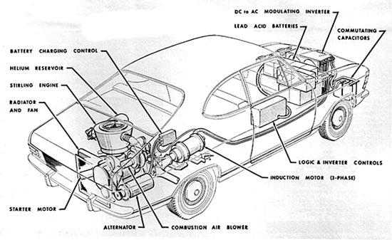 1969 Opel Kadett Hybrid
