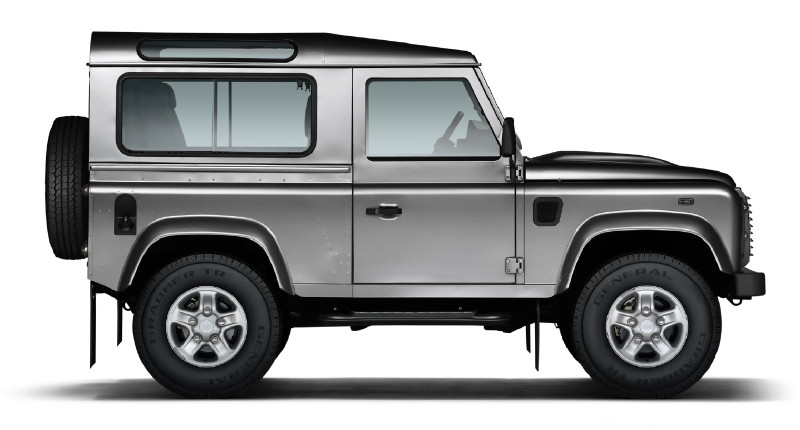 Defender profile