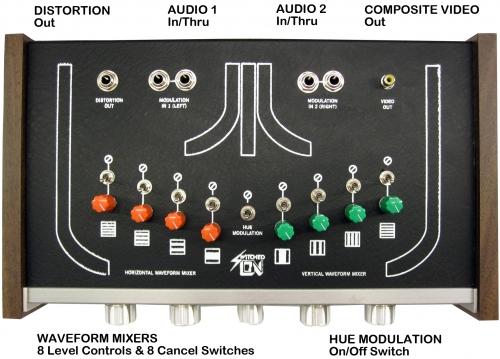 Switched On Atari