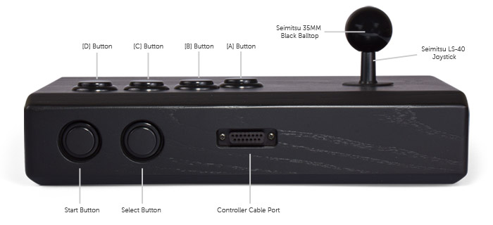 Hidden buttons on the rear