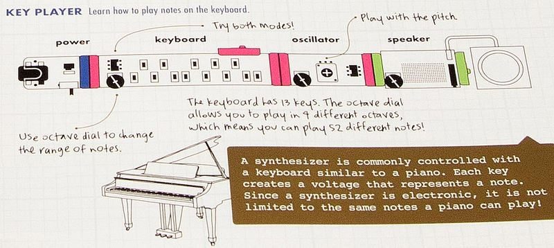 Littlebits-keyplayer