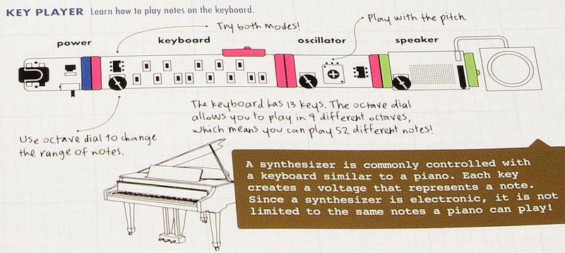 Littlebits-keyplayer